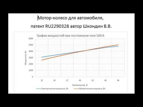 Новости от Шкондина Василия Васильевича - октябрь 2019 - Глобальная волна
