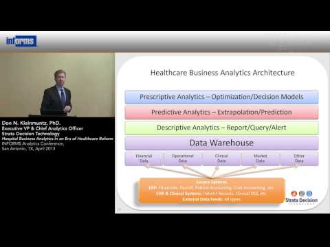 Hospital Business Analytics in an Era of Healthcare Reform