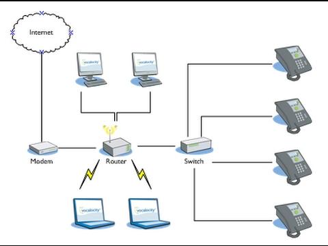 Cuales son las diferencias entre Hub, Switch y Router