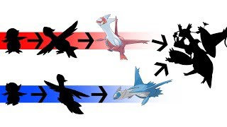 Latias Latios Evolution & Amazing Fusion | Pokemon Gen 8 Fanart