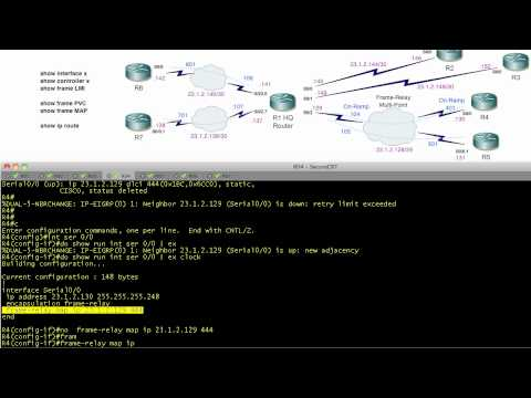 Discussion on GNS3 Lab & Exercise: CCNA - CCNP ROUTE - EIGRP