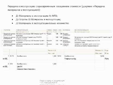 Учет спецодежды, спецоснастки, инвентаря в УПП 8.2
