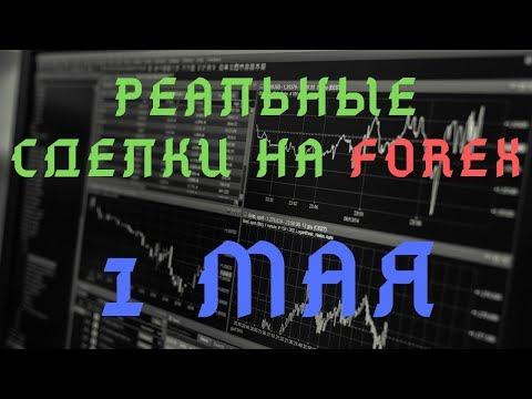 Прогноз форекс на 1 мая 2019. Форекс сигналы. Аналитика Forex.