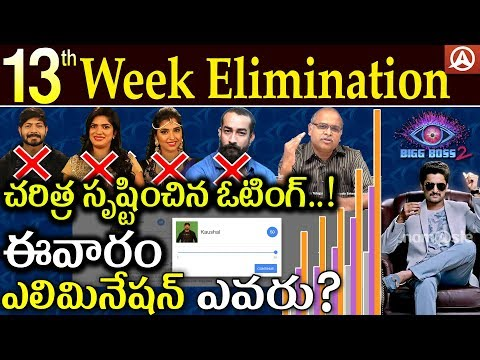 13th Week Bigg Boss Elimination Analysis l Bigg Boss Telugu Season 2 l Namaste Telugu