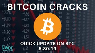 Failed Breakout over $9000, Bearish Reversal In Bitcoin
