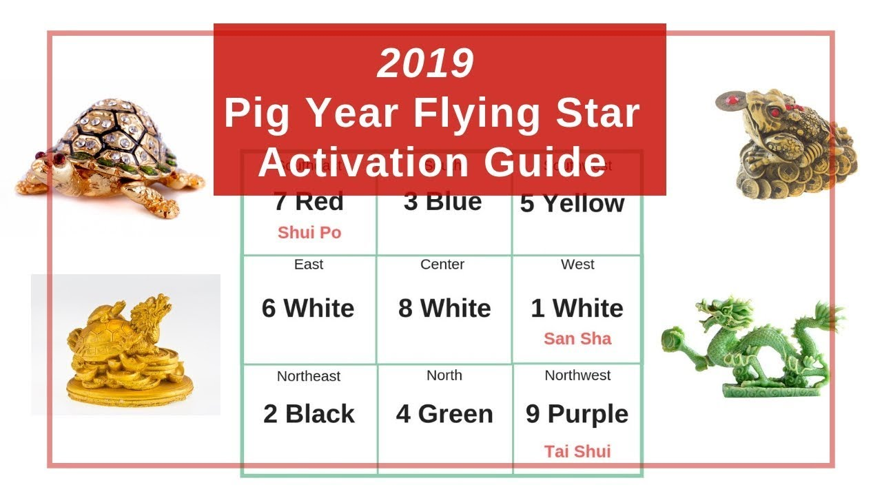 Feng Sui 2019 Pig Year Flying Star Feng Shui Activation Guide
