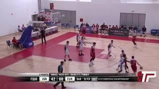 Ömer Yasir Küçük at 2017 FIBA U16 Europe