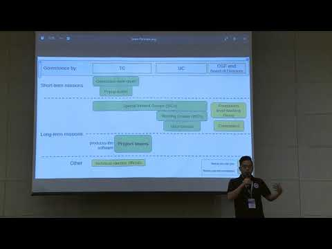 OpenStack Upstream Activities are still stupendous: Current States & Highlights