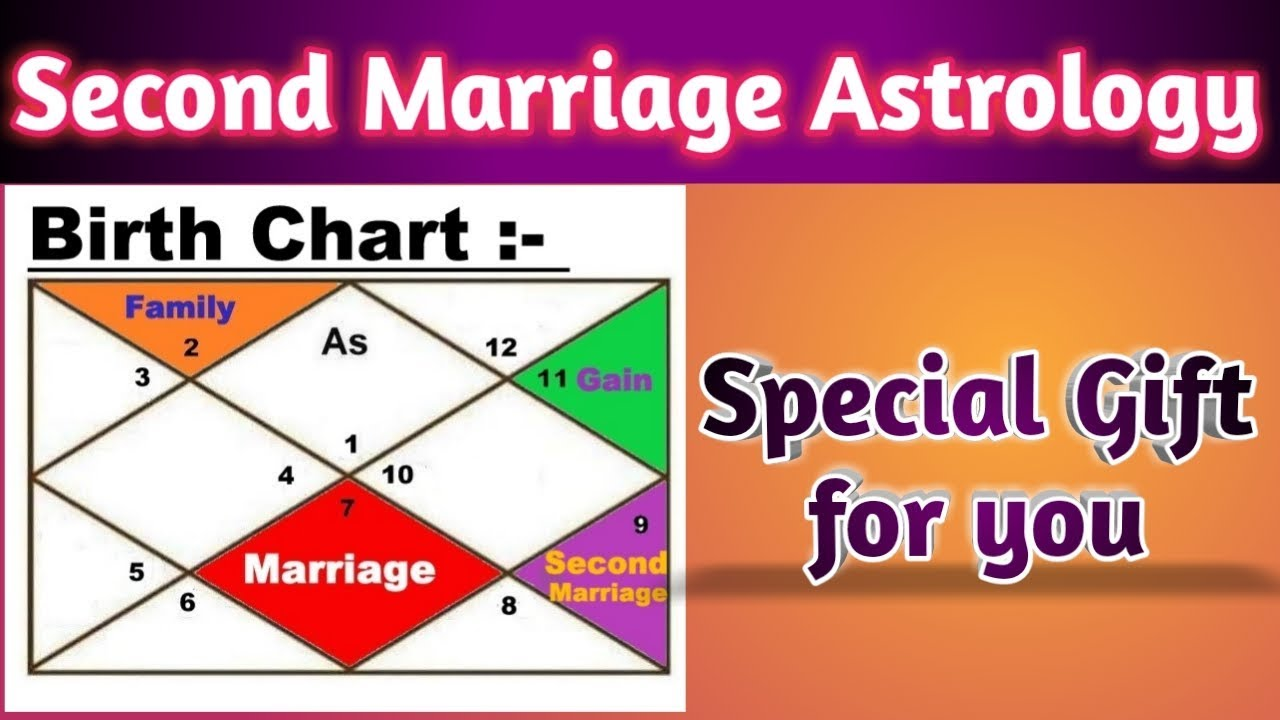 second marriage in kp astrology