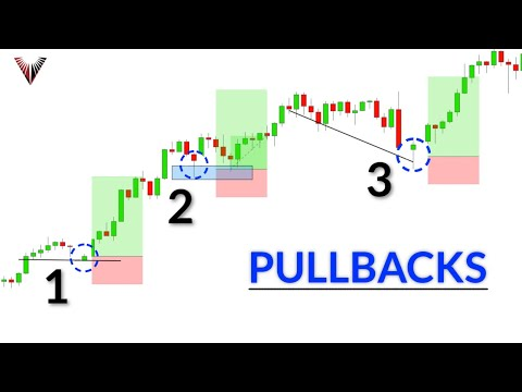 3 Insanely Simple & Profitable Pullback Trading Strategies For Beginners (and Pros)