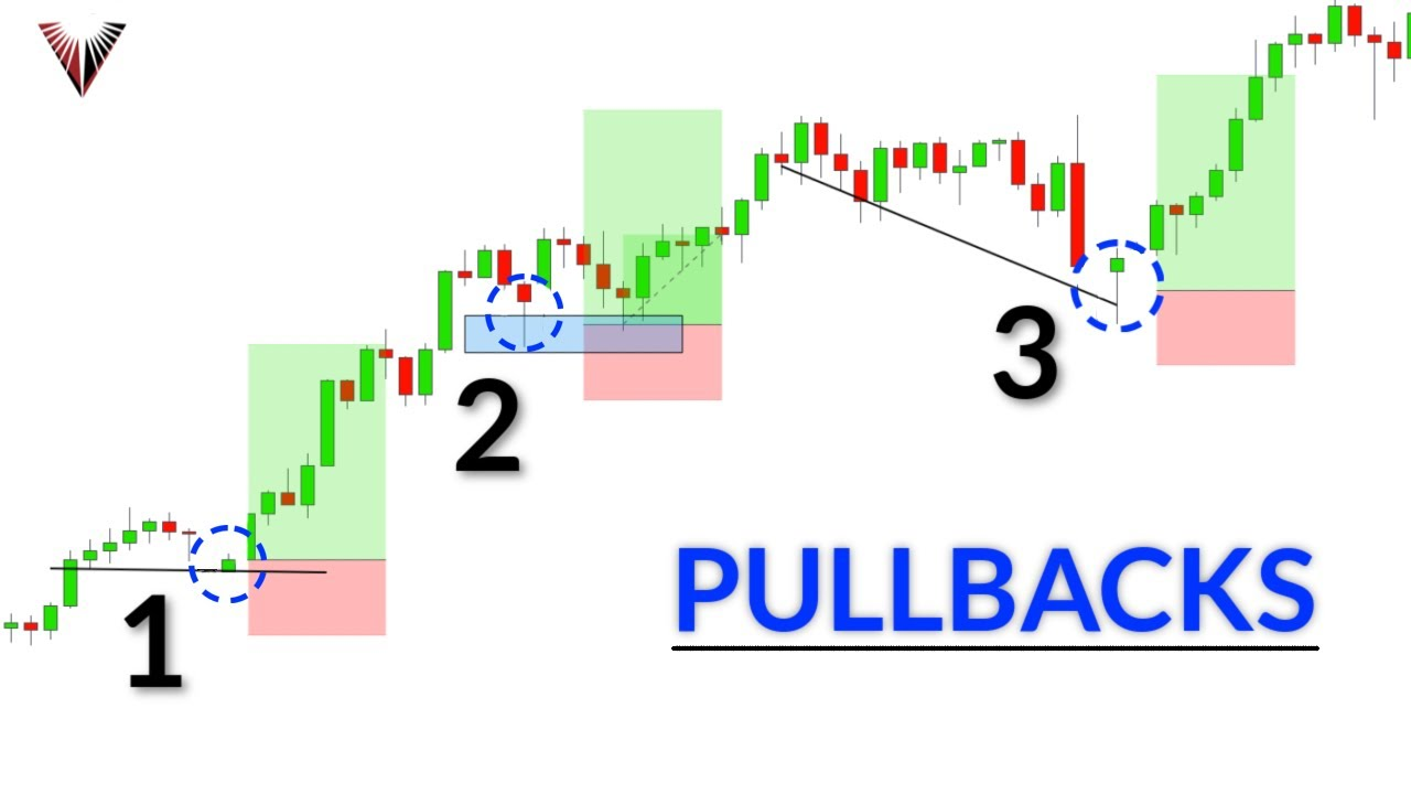 Download 3 Insanely Simple & Profitable Pullback Trading Strategies For Beginners (and Pros)
