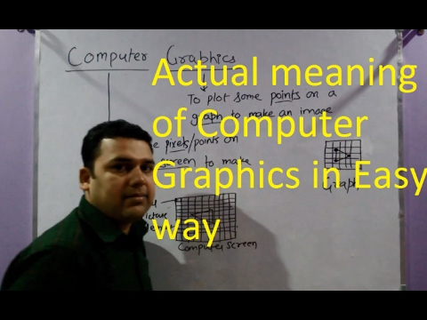 Lec-01 Introduction to Computer Graphics, Resolution, Aspect Ratio