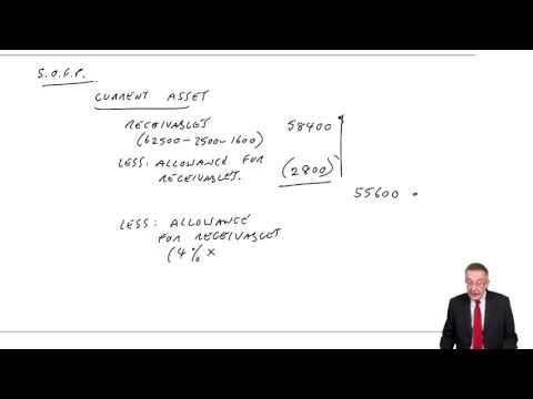 ACCA F3 Irrecoverable Debts and Allowances Example 1
