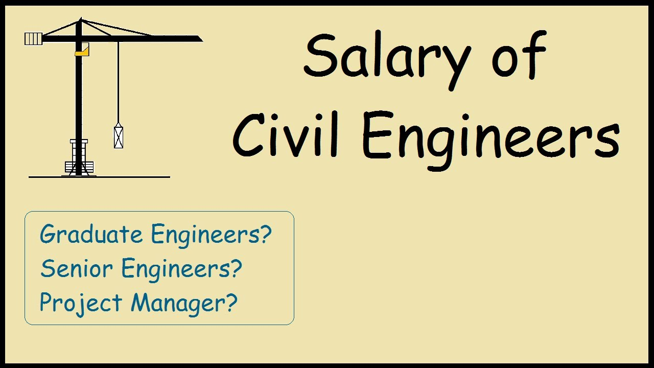 Senior Project Engineer Salaries in Australia