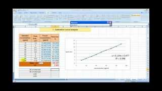 Qc Validation of analytical method .mp4