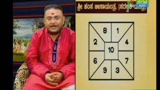 Yantra for Children's education -Ep 145 22-Sep-2018