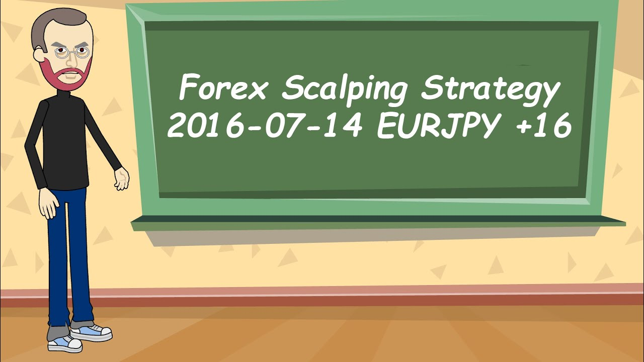 Forex strategies 2016