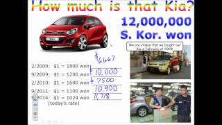 Unit 2 Lesson 3 Currency Exchange