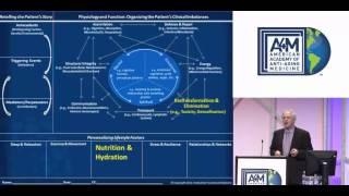 Detoxification Lifestyle with Case Study
