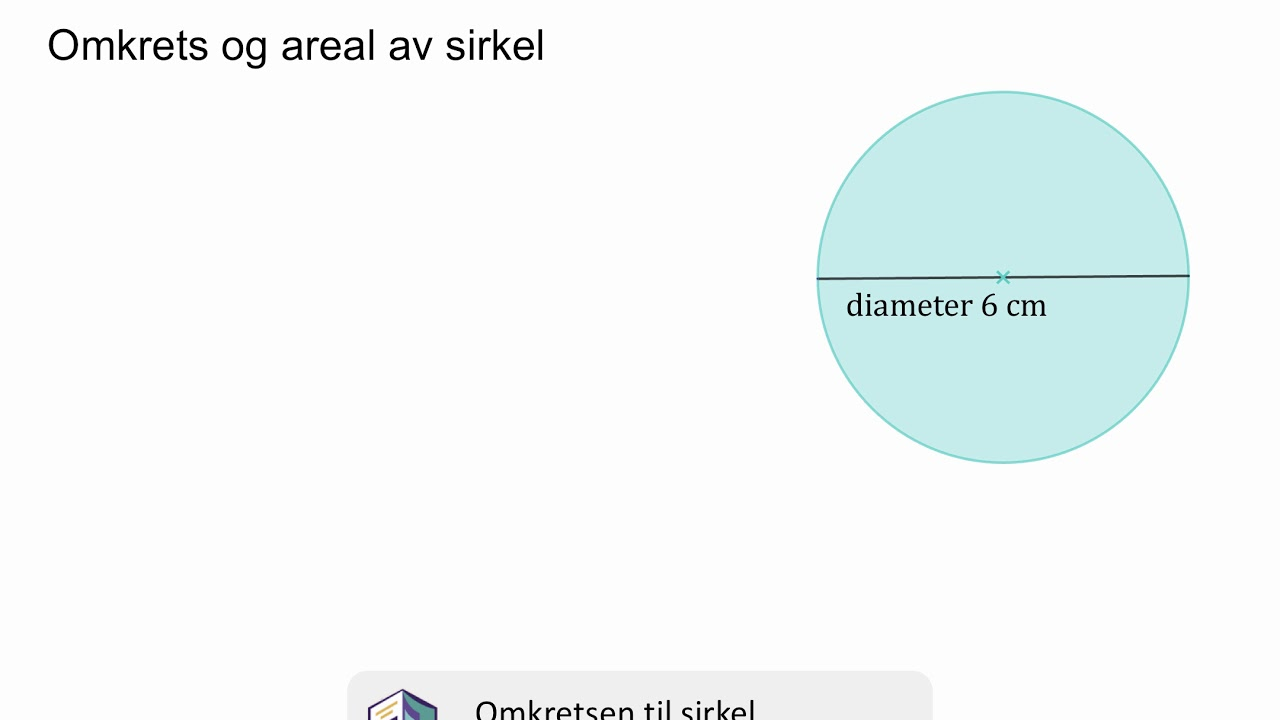areal sirkel