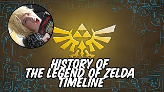 History of The Legend of Zelda Timeline