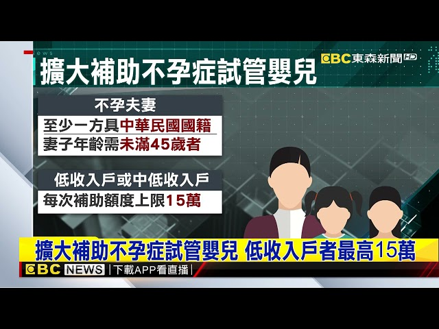 鼓勵生育!政府宣布育嬰津貼提高到8成 最快7月實施 @東森新聞 CH51