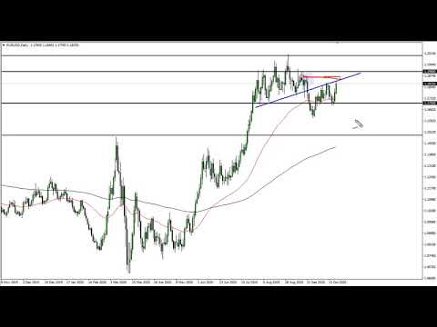 EUR/USD And GBP/USD Forecast October 21, 2020