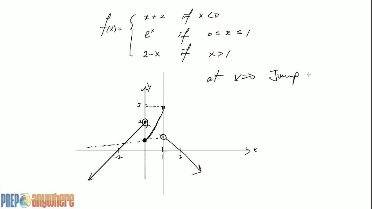 Q43 , Section 2.5, James Stewart Calculus 8th Edition