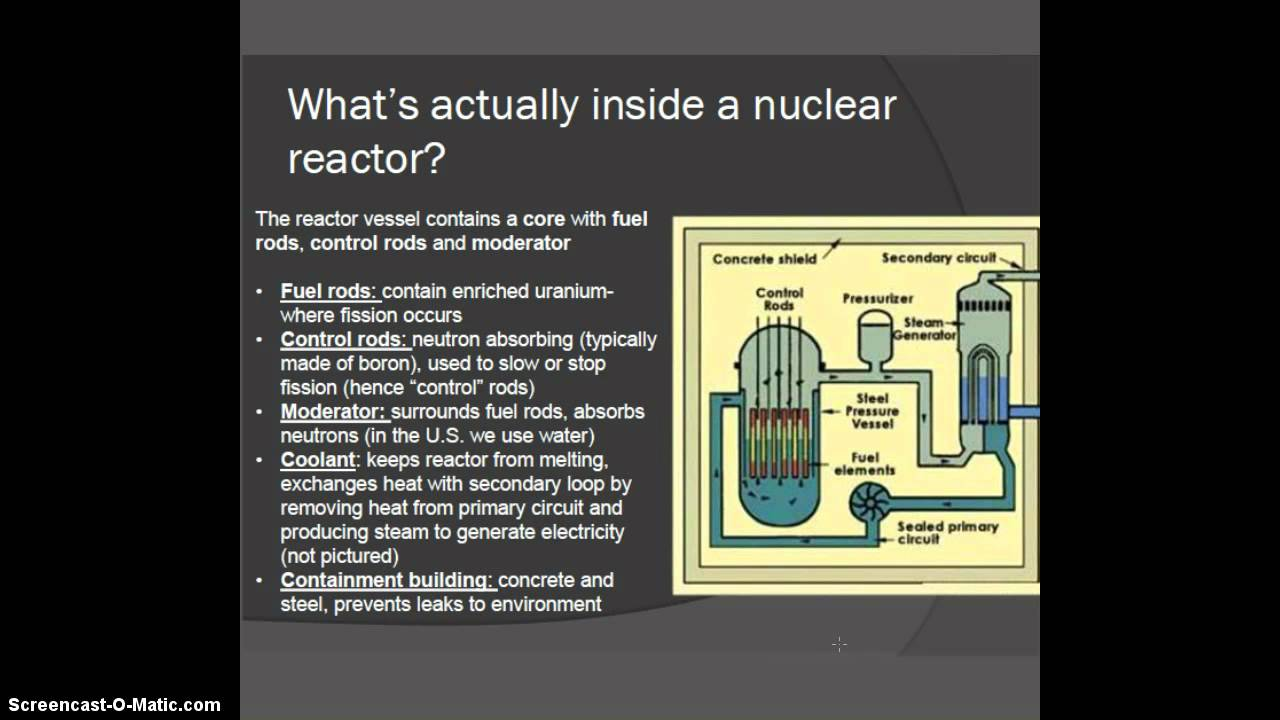 Apes nuclear power plants youtube apes nuclear power plants ccuart Gallery
