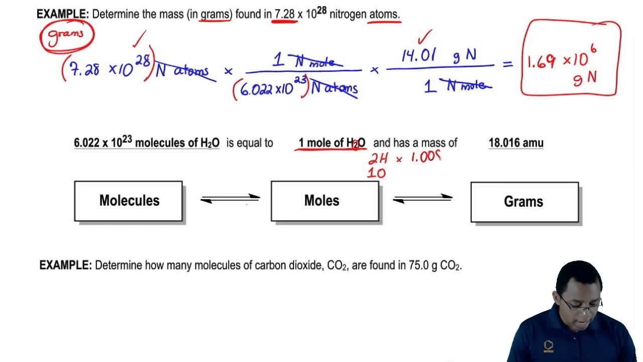 Molecules to Moles to Grams - YouTube