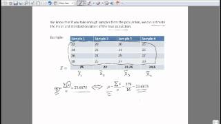 Sampling Distribution- Finding Męan & Standard Deviation