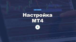 АЗБУКА ФОРЕКС - 2.1 - Параметри MT4