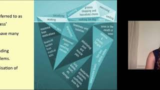 Endometriosis UWA lecture: Iceberg Model - Invisible Illness
