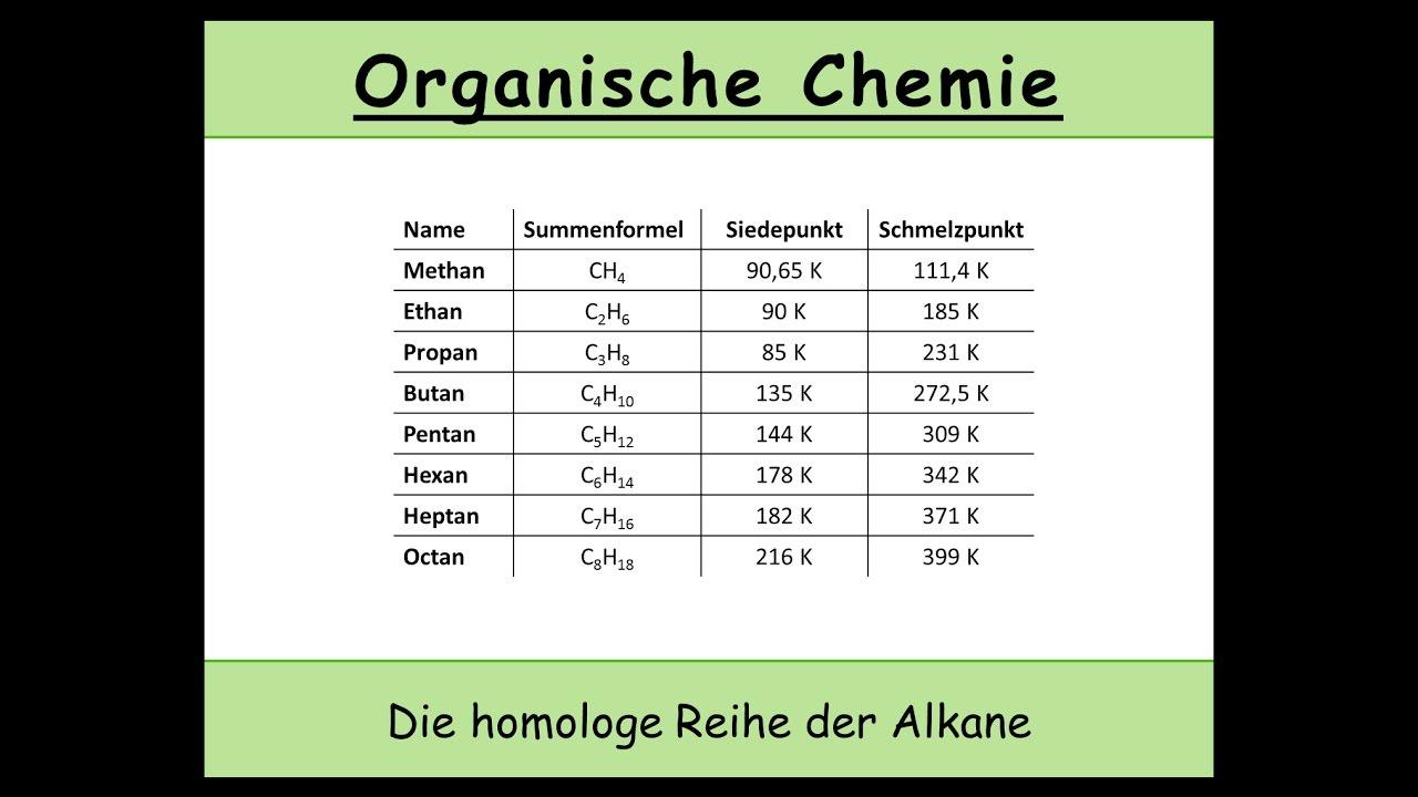 die homologe reihe der alkane u a schmelzpunkt siedepunkt organische chemie 6 youtube. Black Bedroom Furniture Sets. Home Design Ideas