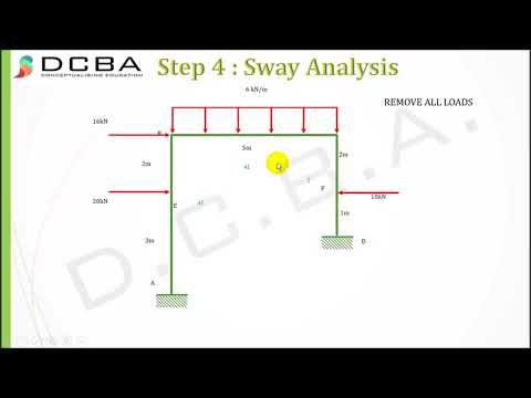 Civil Engineering / Moment Distribution Method (Portal Frame with Sway)