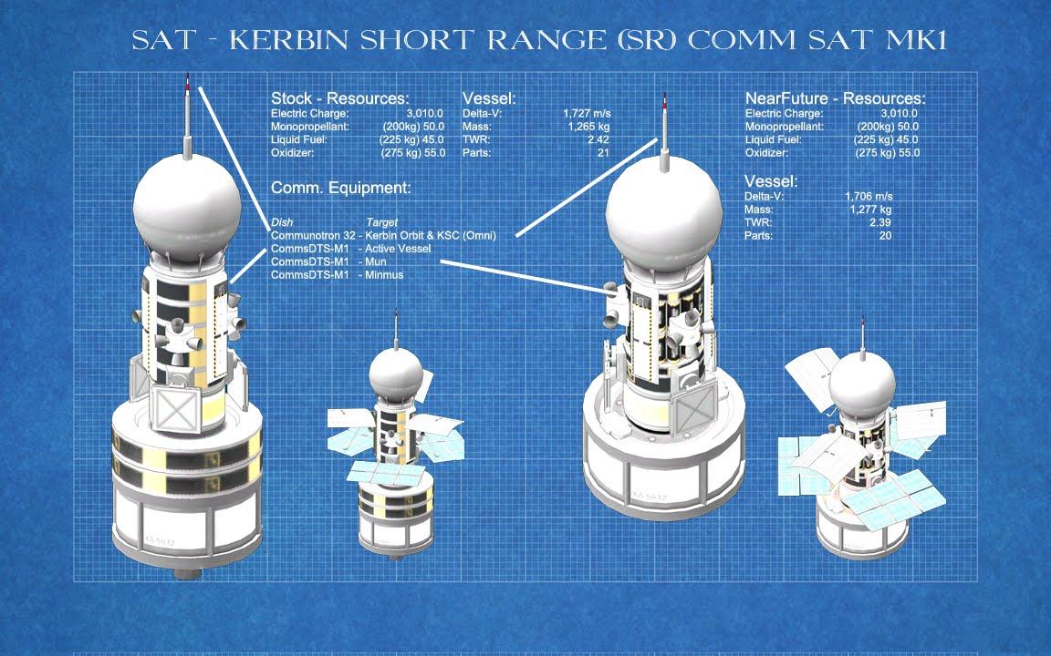 Ksp Remotetech School Episode 2 Building Satellites