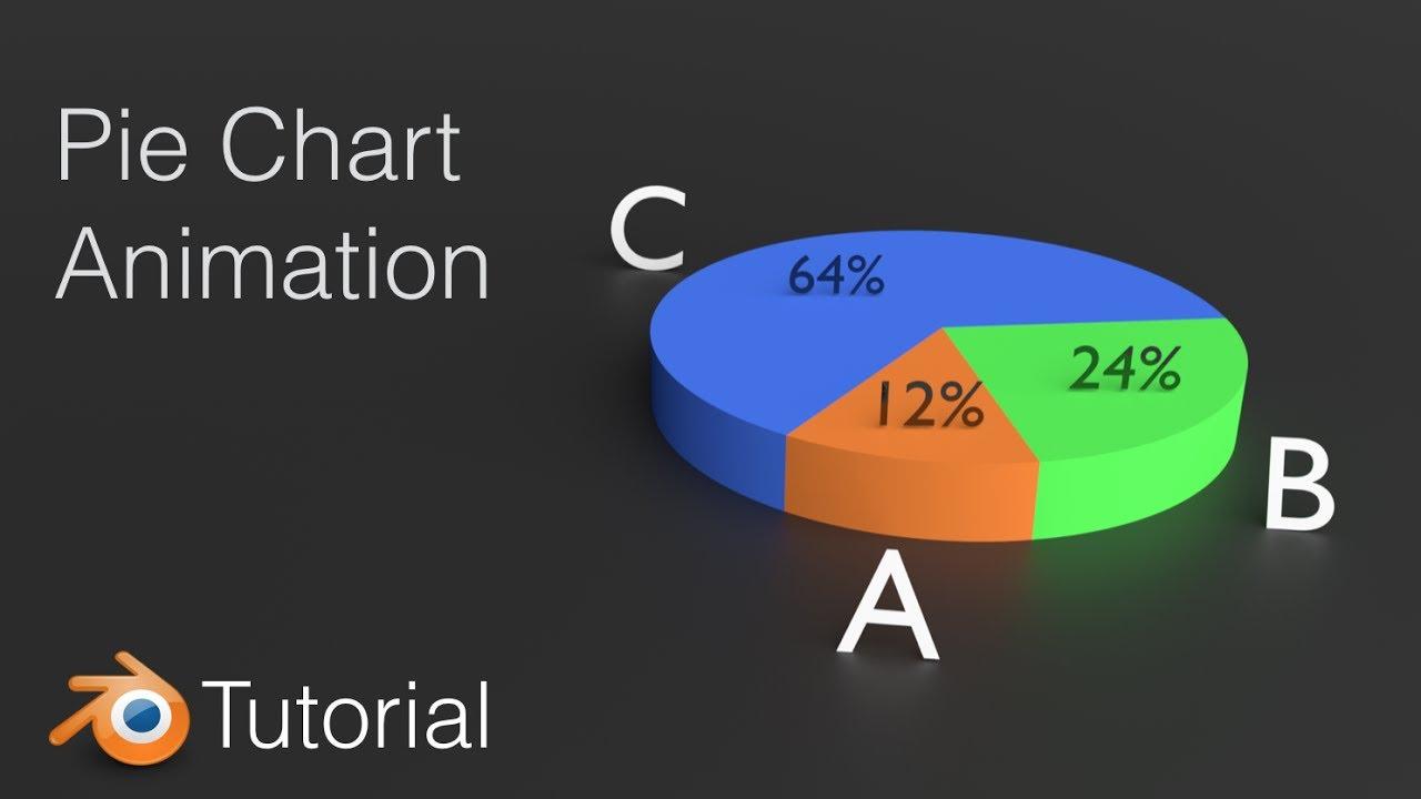 Blender Tutorial Pie Chart Animation Youtube
