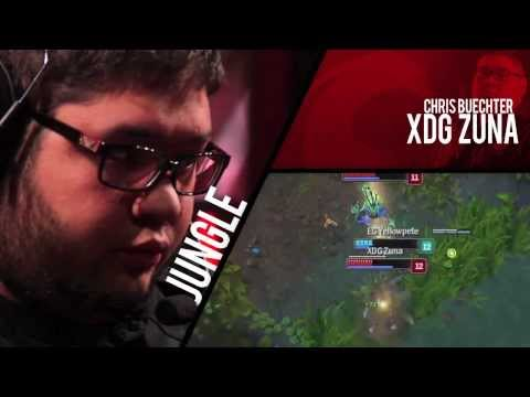 XD.GG Official Team Intro