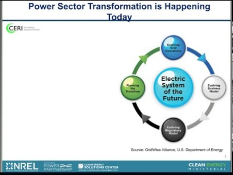 Clean Energy: Structure and Role of Regulators
