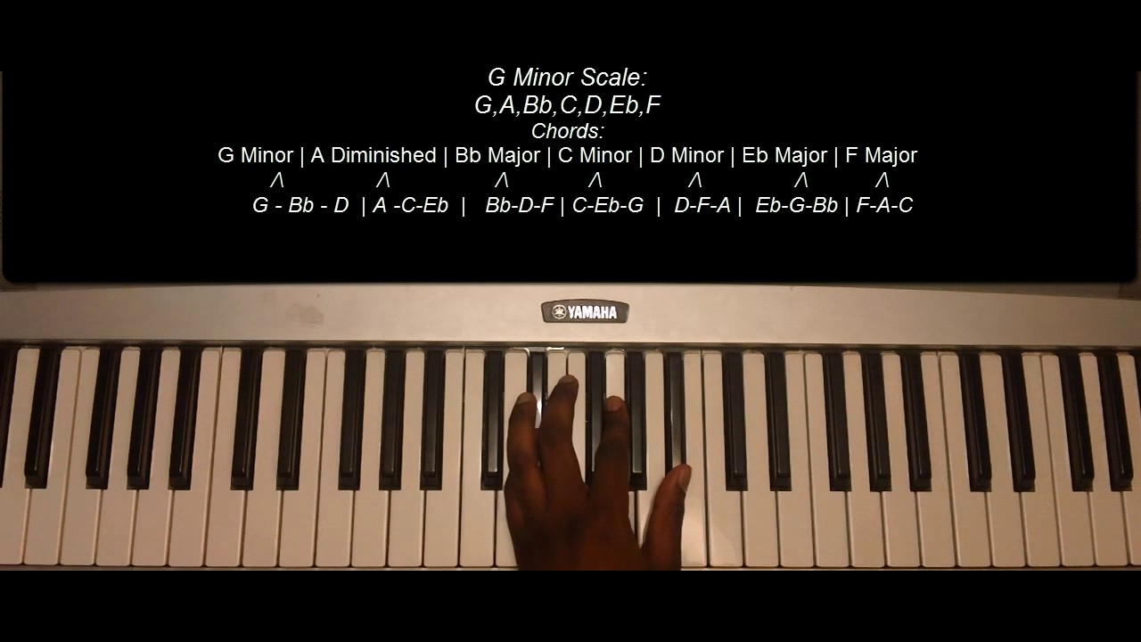 How to play the g minor scale on piano youtube how to play the g minor scale on piano hexwebz Image collections