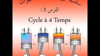 سلسلة دروس ميكانيك السيارات - الدرس 2 - Cycle à 4 Temps