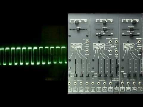 Oscillators- Pulse Width Modulation