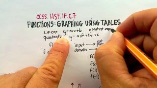 Functions: What is the Difference Between a Linear Function and a Quaratic Function?
