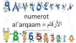 numerot = al´arqaam = الأرقام opiskelen arabiaa suomeksi