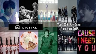 Top 100 K-Pop Songs Chart  - First Half 2015