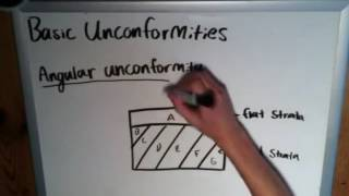 The Basics of Geology: Basic Unconformities