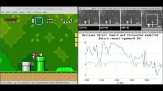AI playing Super Mario World with Deep Reinforcement Learning