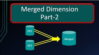 WebI Merged  Dimension Part-2 | ForceMerge, Extend Merge concepts