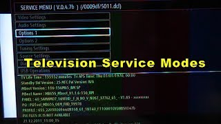 Television Service modes