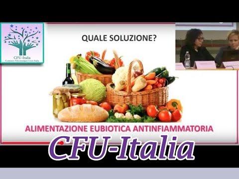 Fibromialgia: CFU - Italia 01/12/17 Handimatica-alimentazione